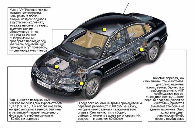 Передняя подвеска в автомобиле